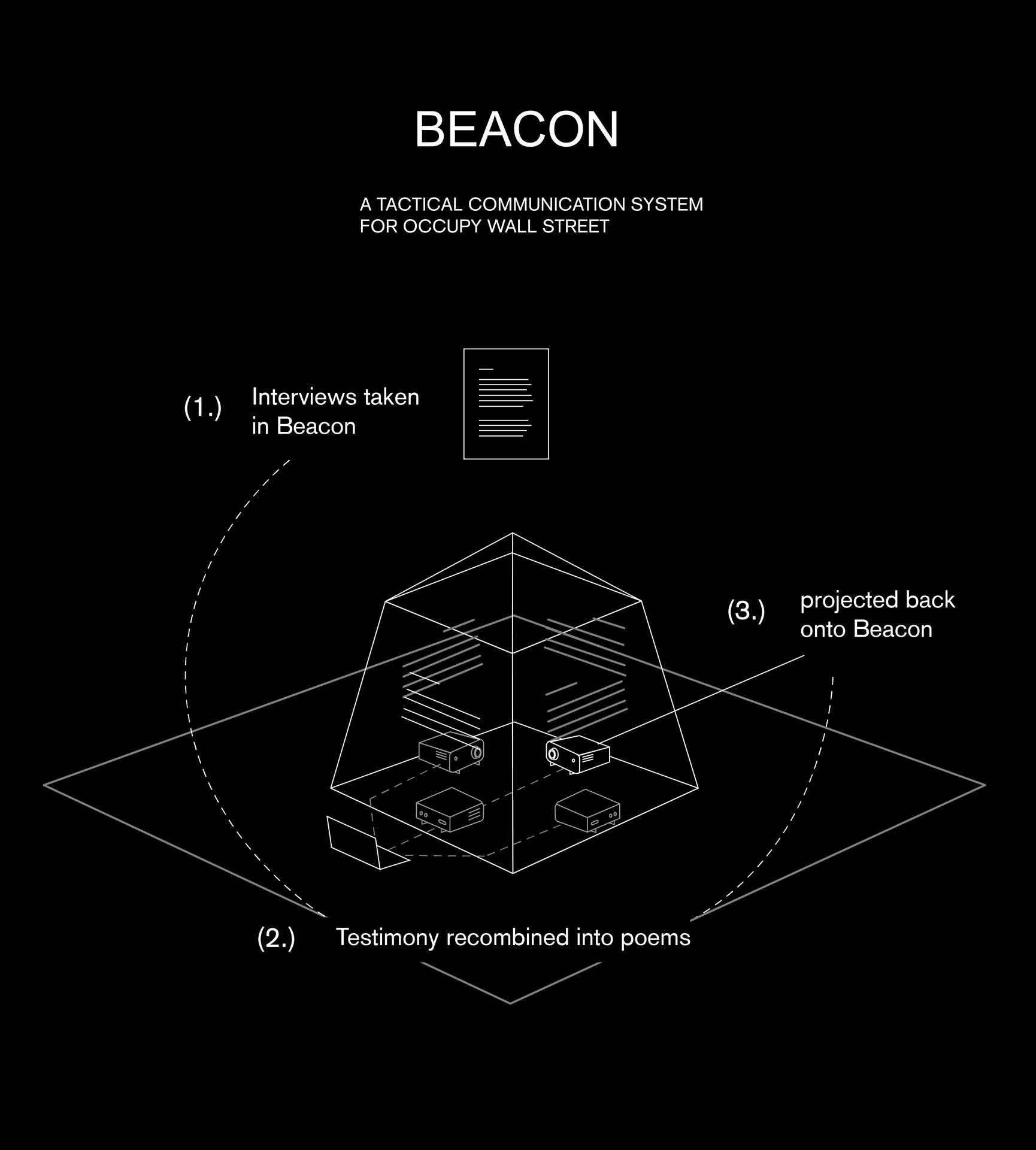 Beacon Diagram